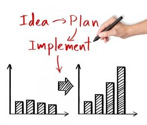 Idea-Plan-Implement